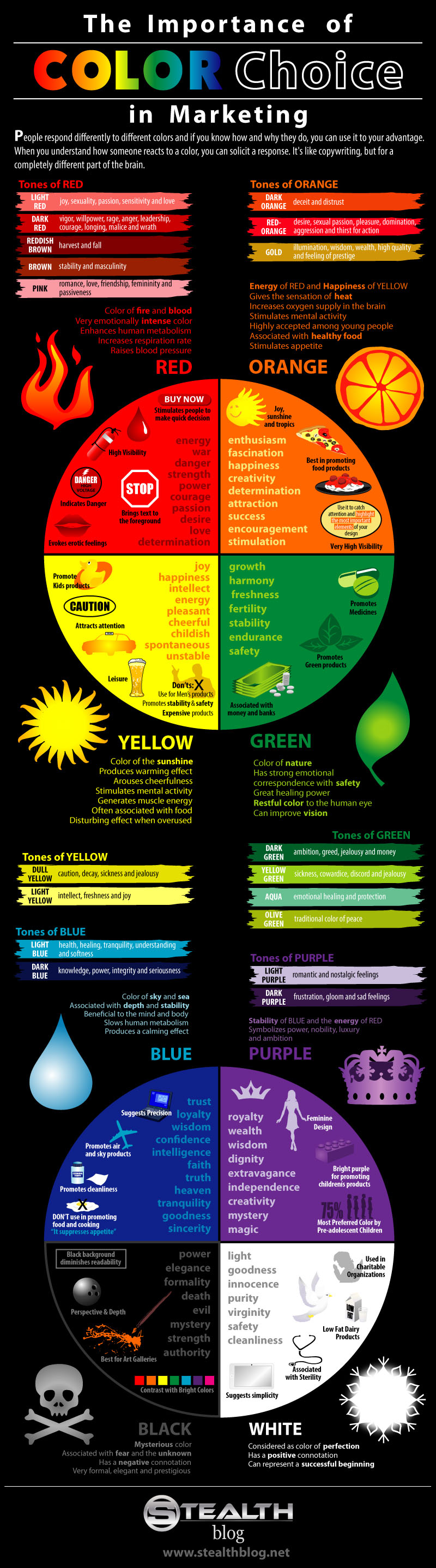 Color Choice is Extremely Important #Infographic